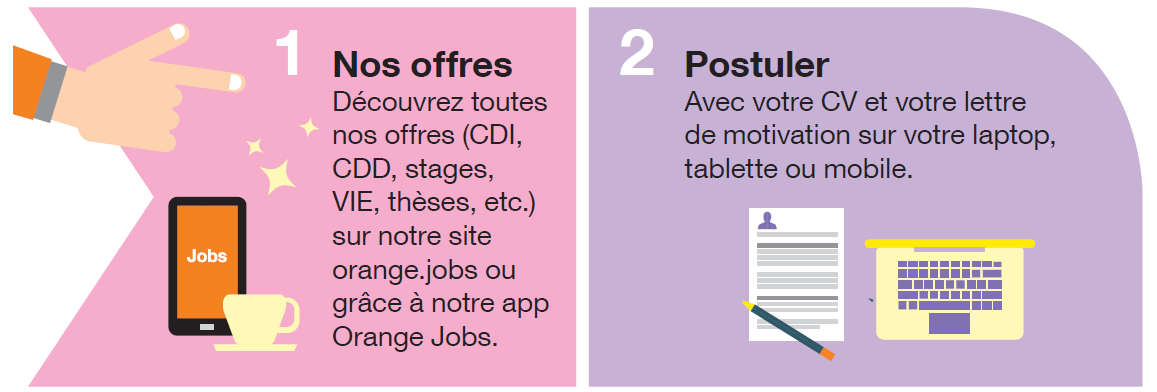 etapes_de_recrutement_fr